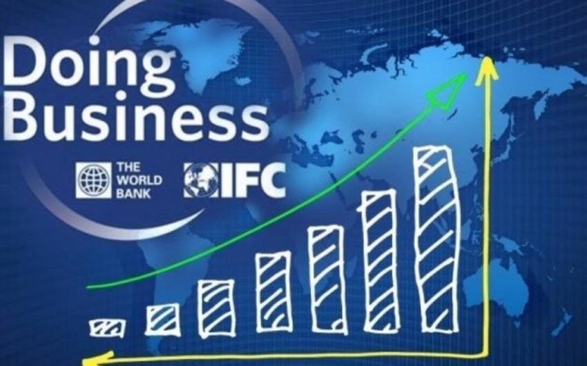 Предвзятое отношение снизило рейтинги Азербайджана в Doing Business