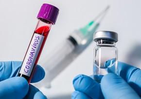 Более 70% опрошенных жителей Земли согласились на прививку от коронавируса