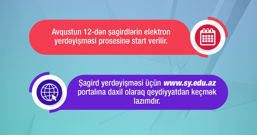 С завтрашнего дня начинается электронный перевод учащихся