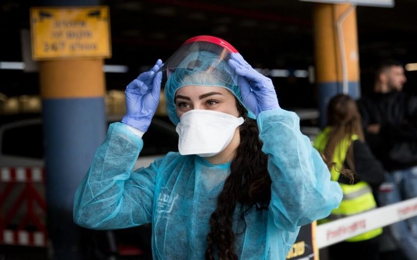 Koronavirus pandemiyasının başa çatacağı vaxt açıqlandı