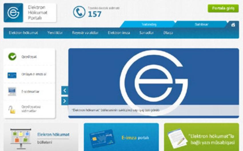 İyunda Elektron hökumət portalına 266 min nəfər müraciət edib