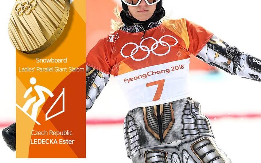 İsveçrə və Çexiya idmançıları Qış Olimpiya Oyunlarının qalibi olublar
