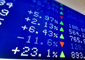 Key indicators of world commodity, stock and currency markets (09.12.2020)