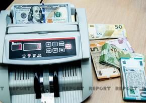 Azərbaycan Mərkəzi Bankının valyuta məzənnələri (25.11.2020)