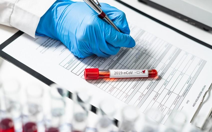 Azərbaycanda daha 332 nəfər koronavirusayoluxub, 12 nəfər ölüb
