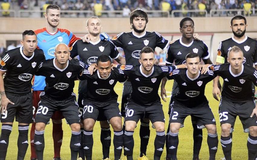 Qarabağ dünyanın 100 ən yaxşı klubu siyahısına düşüb