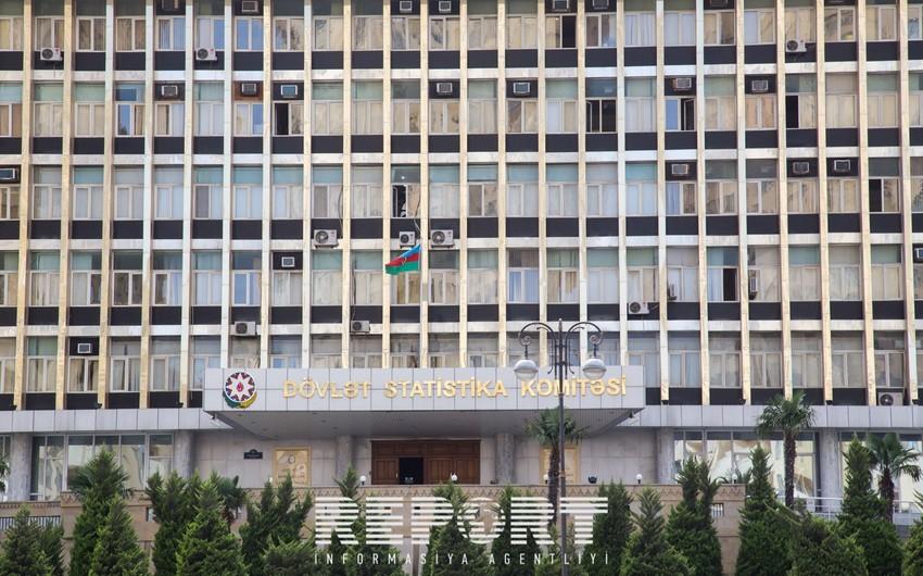 Azərbaycan əhalisinin sayı 9,5 mln.-u ötüb