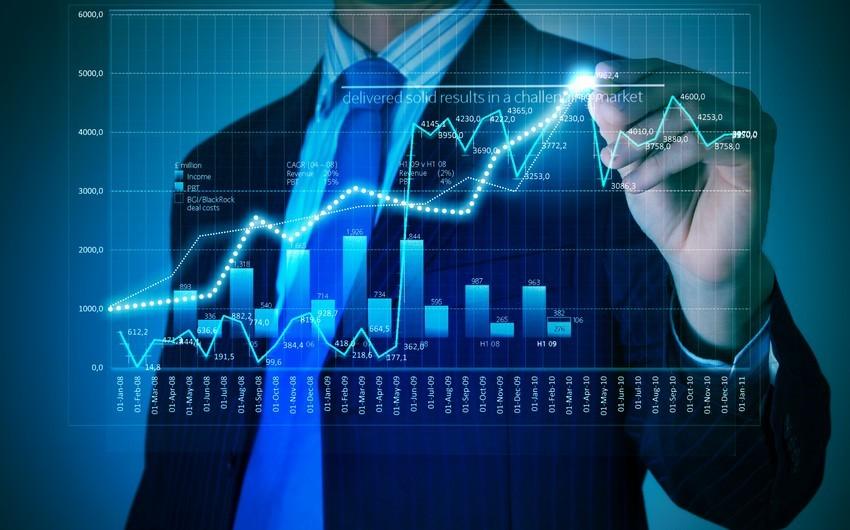 Основные показатели товарных, фондовых и валютных рынков (16.10.2020)