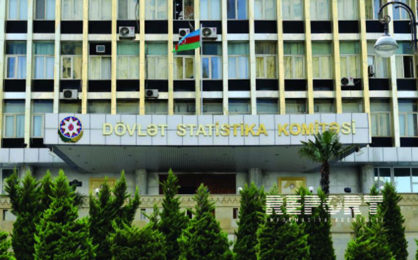 Dövlət Statistika Komitəsində beynəlxalq ekspertlərlə müzakirələr aparılır