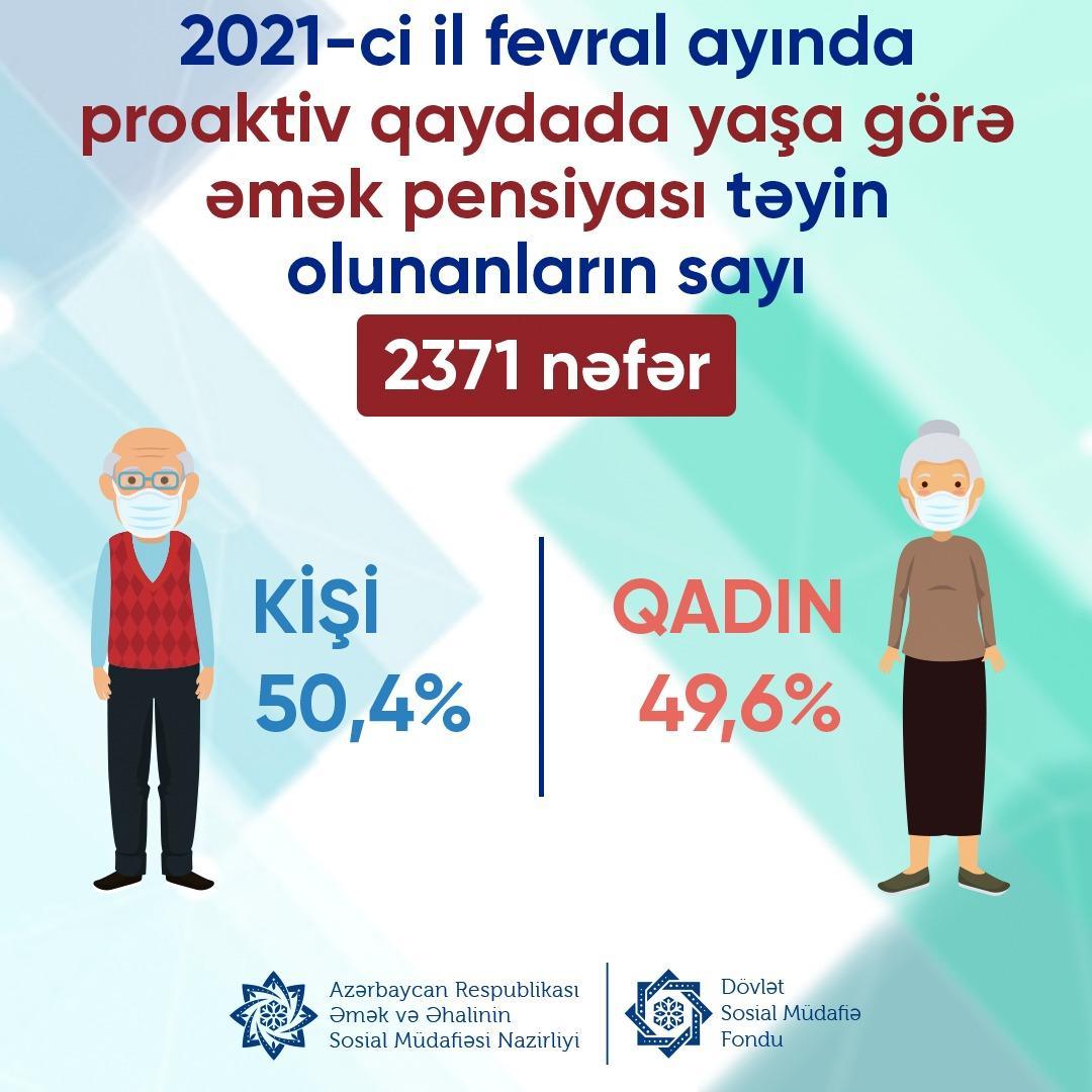Əmək pensiyası təyin olunanlarla bağlı NAZİRLİKDƏN AÇIQLAMA