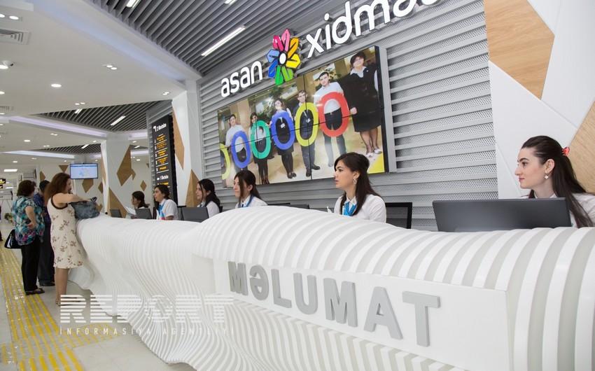 На строительство центра ASAN xidmət в Товузе выделено 5 млн манатов