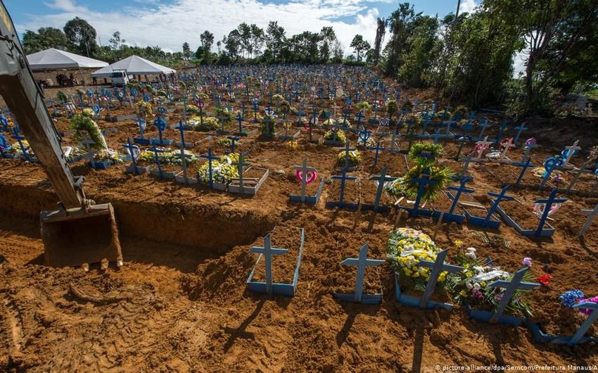 Braziliyada infeksiyadan ölənlərin sayı 79 minə çatır