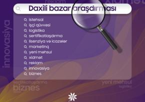 Azərbaycanda ötən il dövlət dəstəyi ilə 7 daxili bazar araşdırması aparılıb