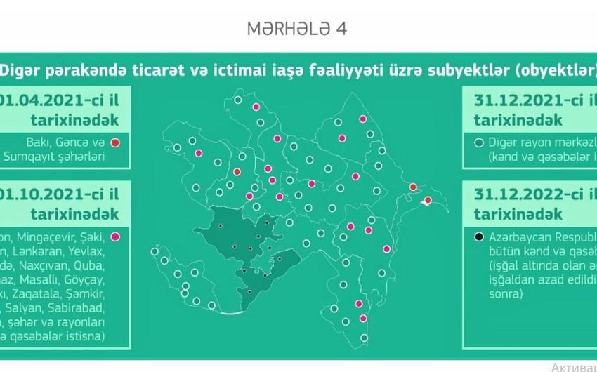 Сколько онлайн-касс установлено в Азербайджане?
