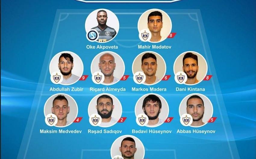 Azərbaycan Premyer Liqası: XXV turun rəmzi komandası və ən yaxşı futbolçusu açıqlanıb