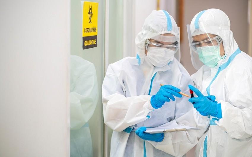 Azərbaycanda koronavirusdan sağalanların sayı 2 741-ə çatdı