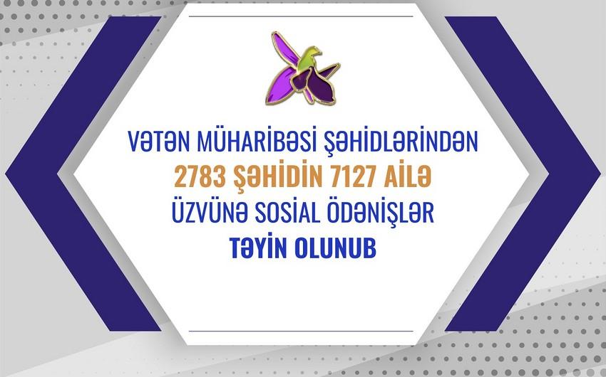 Nazirlik: 2 783 şəhidin ailəüzvünə sosial ödənişlər təyin olunub