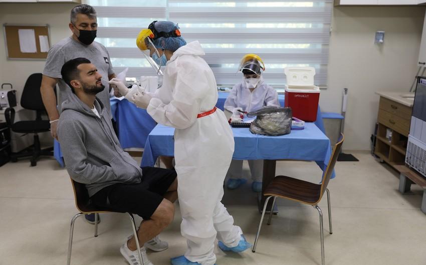 Avrokubok təmsilçilərimiz yenidən koronavirus testindən keçəcəklər