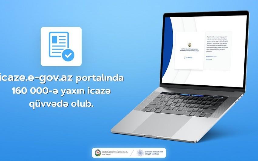 icaze.e-gov.az portalında 160 minə yaxın icazə qüvvədə olub - RƏSMİ