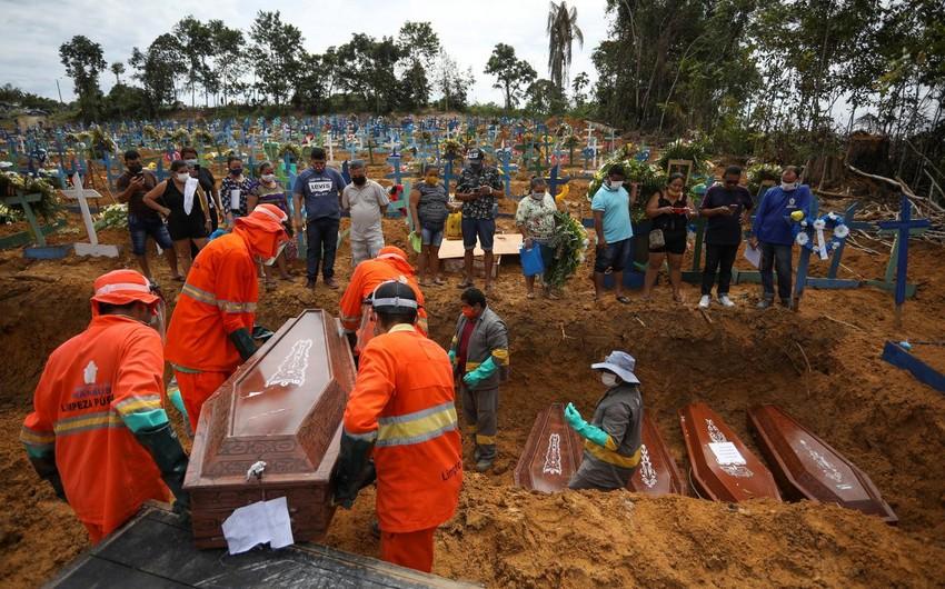Braziliyada COVID-19-dan daha 265 nəfər ölüb