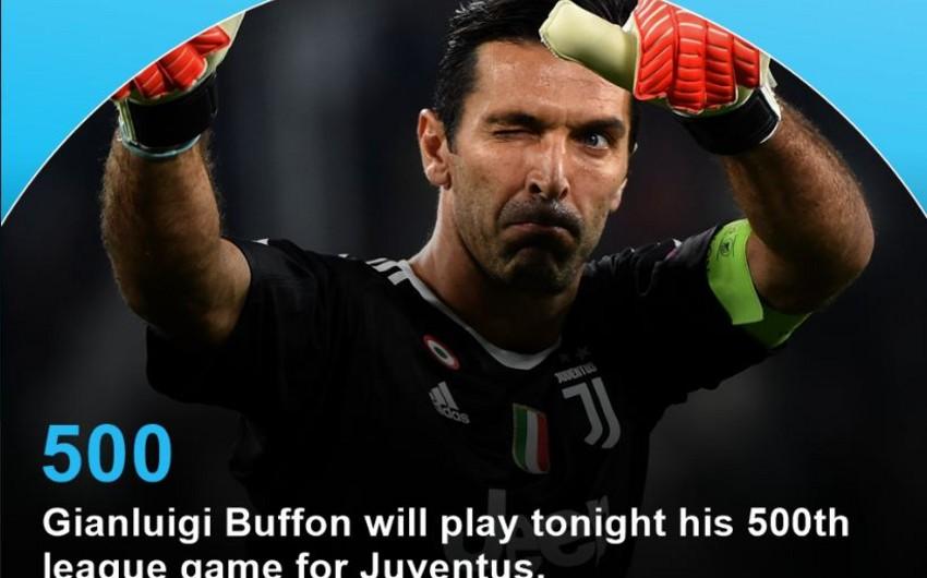 Buffon İtaliya çempionatında Yuventusun heyətində 500-cü oyununu keçirib