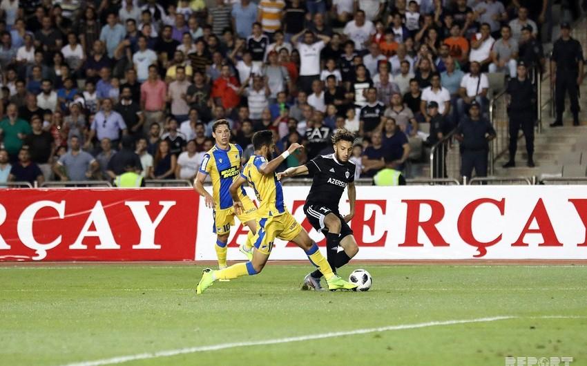 Two APOEL players to miss Qarabag match