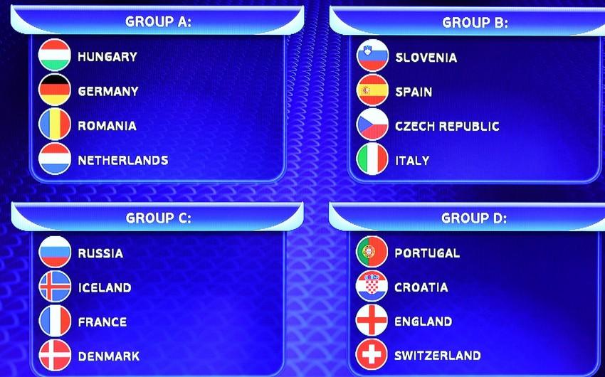 Avropa çempionatı: Final mərhələsinin püşkü atıldı
