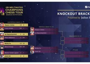 Çempionlar Turu: Finalçılar bəlli oldu - YENİLƏNİB