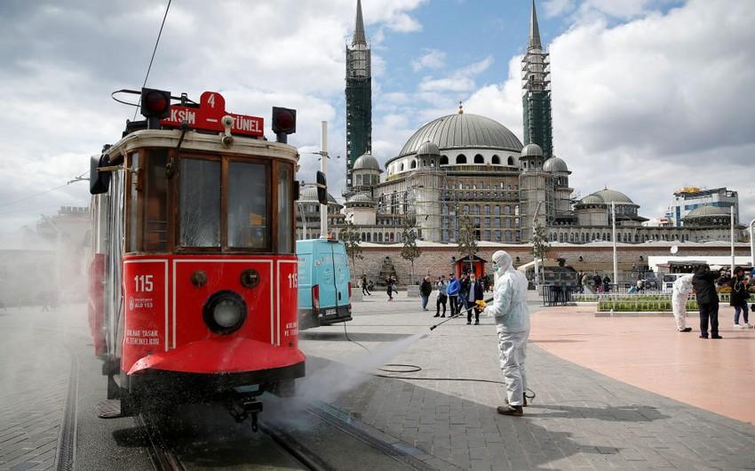 Türkiyədə koronavirusa yoluxanların sayı 240,8 mini ötdü