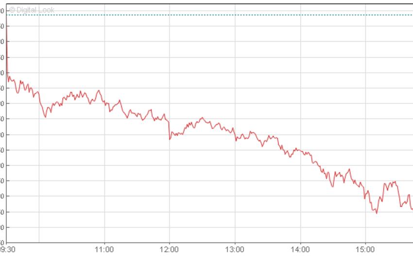 Dow-Jones indeksi son 10 ilin ən sərt azalması ilə üzləşib
