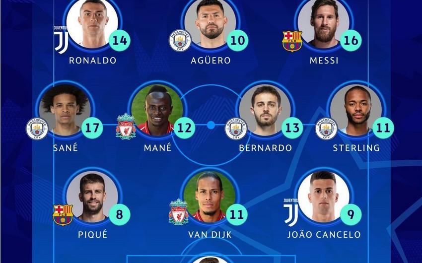 Роналду и Месси попали в символическую сборную недели в Лиге чемпионов
