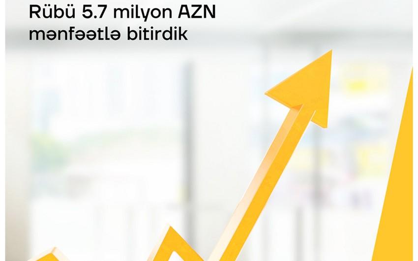 Yelo Bank 2021-ci ilə 5,7 milyon xalis mənfəətlə başlayıb