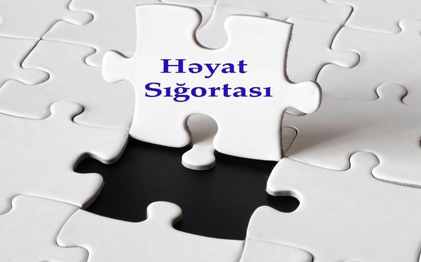 Qlobal həyat sığortası bazarının həcmi 2,5 trln. dolları keçib