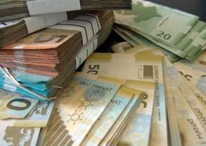 Ненефтяной сектор Азербайджана обеспечит почти 80% налоговых поступлений в 2022 году