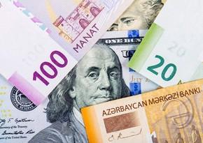 Azərbaycan Mərkəzi Bankının valyuta məzənnələri (07.08.2020)