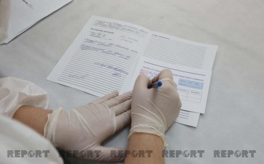 В Азербайджане сертификат о противопоказаниик вакцинации получили около тысячи человек