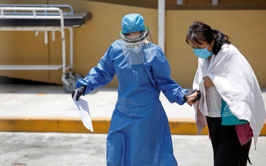 Meksikada koronavirusa yoluxanların sayı 295,2 mini ötdü
