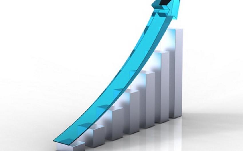 Azərbaycanda iqtisadi artım 2,2%-ə çatıb