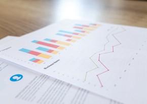 Naxçıvan iqtisadiyyatı iki ayda 0,3 % böyüyüb