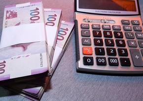 Рэнкинг банков Азербайджана по сумме балансового капитала (01.10.2021)
