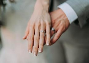 Районы с наибольшим числом зарегистрированных браков в период карантина