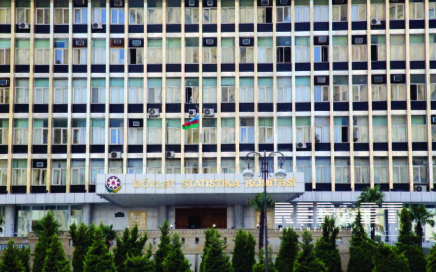 Dövlət Statistika Komitəsi: Azərbaycanın sənaye sektorunda istehsal 1,7% azalıb