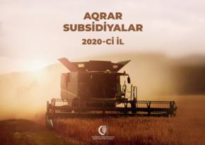 В Азербайджане фермеры получили субсидии на 30 млн манатов