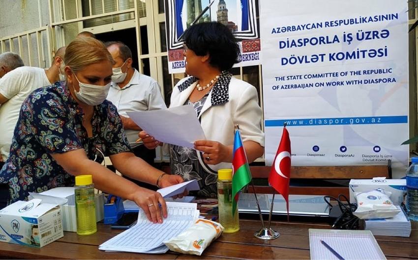 İstanbulda yaşayan azərbaycanlı ailələrə dəstək göstərildi
