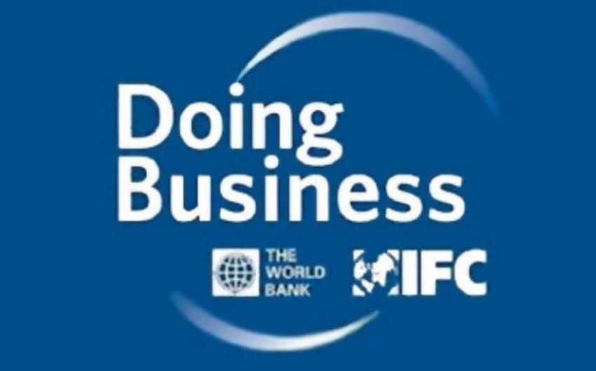 Azərbaycan Doing Businessdə müəssisələrin açılması kateqoriyası üzrə ilk beşlikdədir