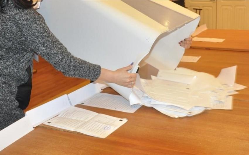 В Кыргызстане подвели предварительные итоги голосования на референдуме