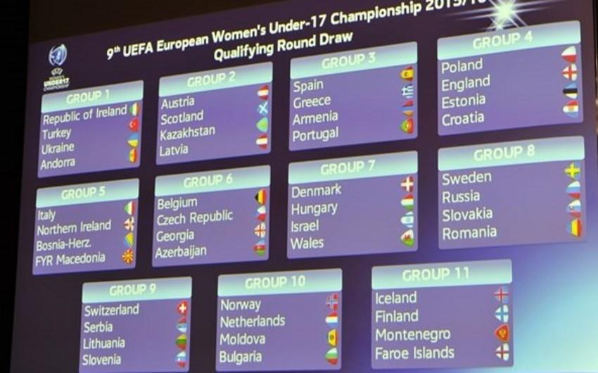 Rivals of Azerbaijani team in European Championship qualifying round known