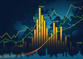 Key indicators of world commodity, stock and currency markets (12.08.2020)