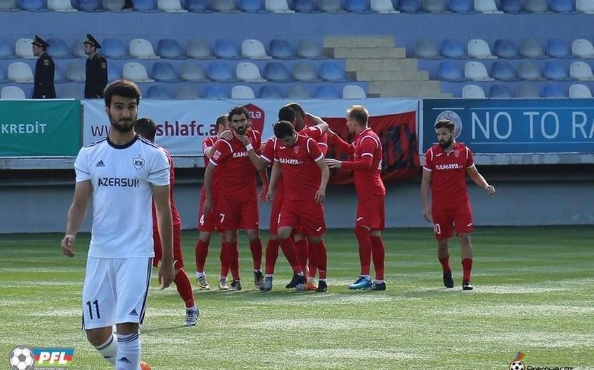 PFL Azərbaycan Premyer Liqasının VII turu ilə bağlı dəyişikliklər edib