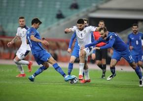 Третье кряду поражение сборной Азербайджана